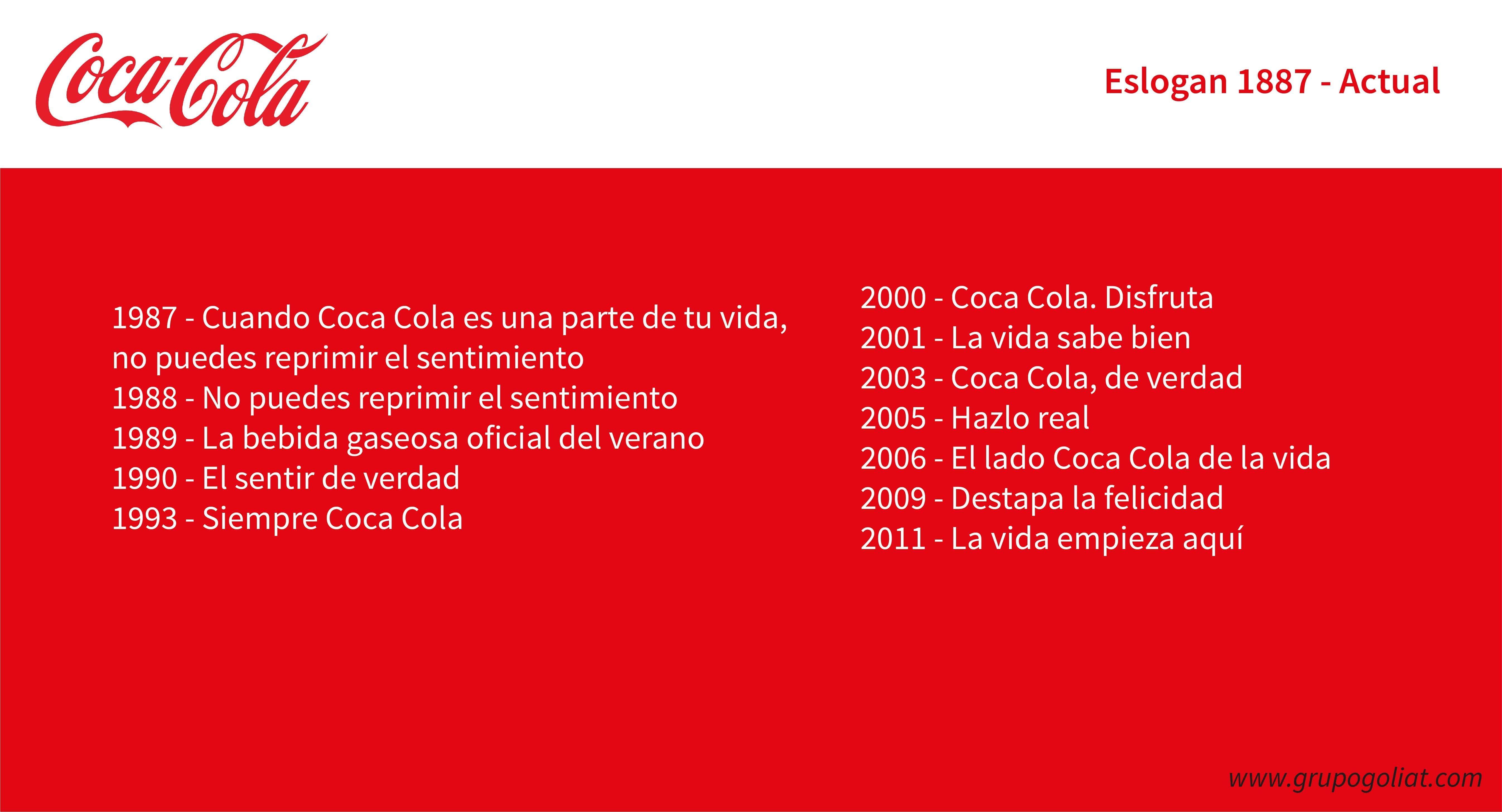 Evolución eslogan coca cola actualidad branding: La faceta de tu empresa que marca la diferencia